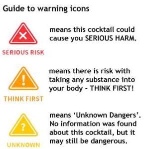 Drug Cocktails warnings